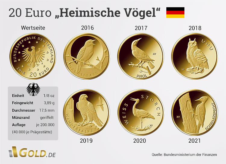 Heimische Vögel 20 Euro Goldmünze Liste Preise Auf Goldde